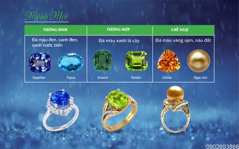 Mệnh Mộc đeo nhẫn ngón nào? Nhẫn phong thủy cho người mệnh Mộc